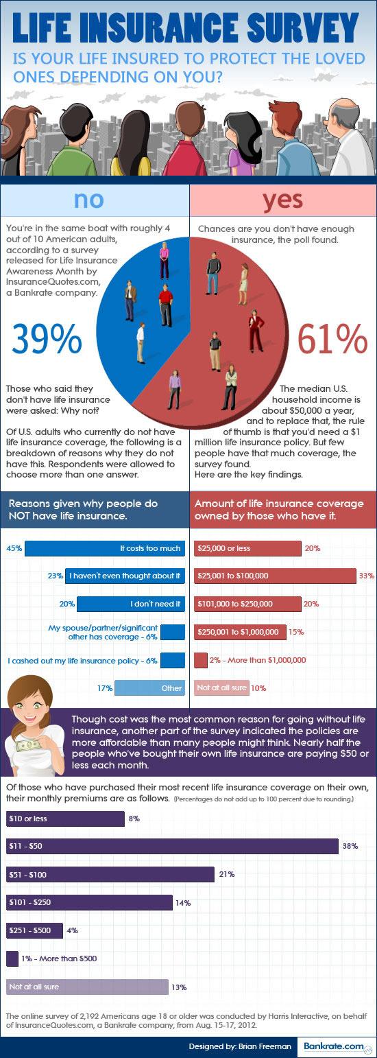 life insurance survey